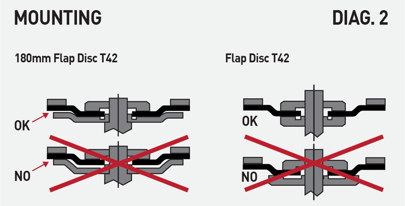 Operating and safety instructions for bonded and reinforced abrasives (cutting and grinding discs)